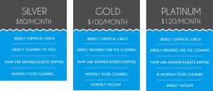 weekly-pool-service-prices